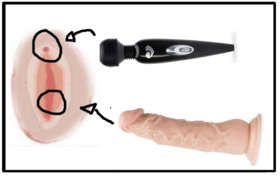 cartoon of vibrator and massager